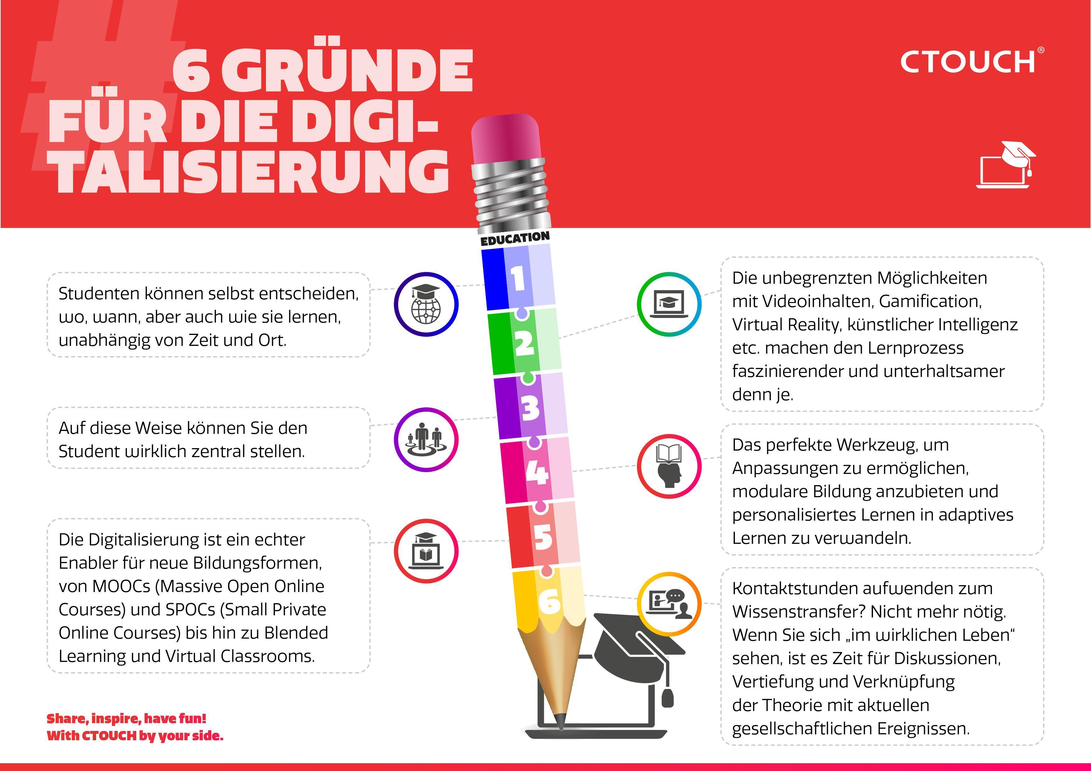 6 GRÜNDE FÜR DIE DIGITALISIERUNG