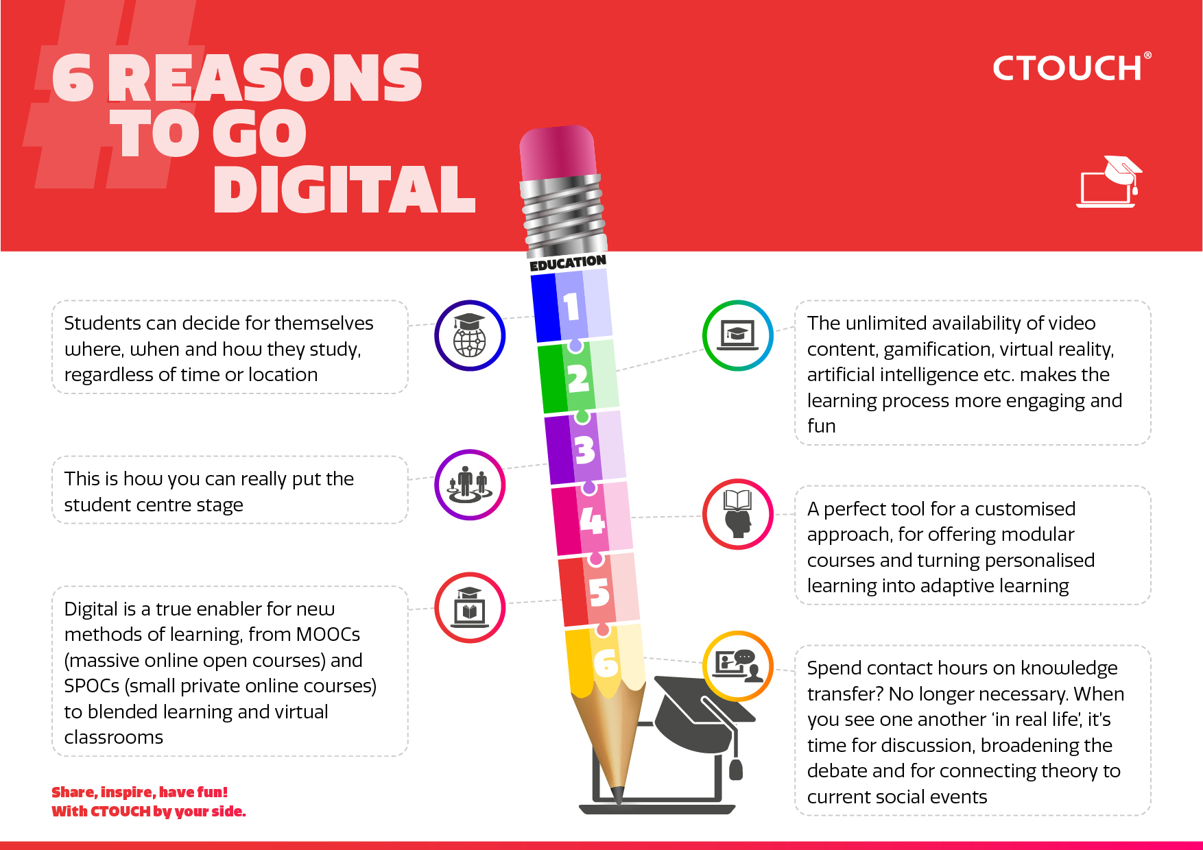 infographic 6 reasons to go digital in education