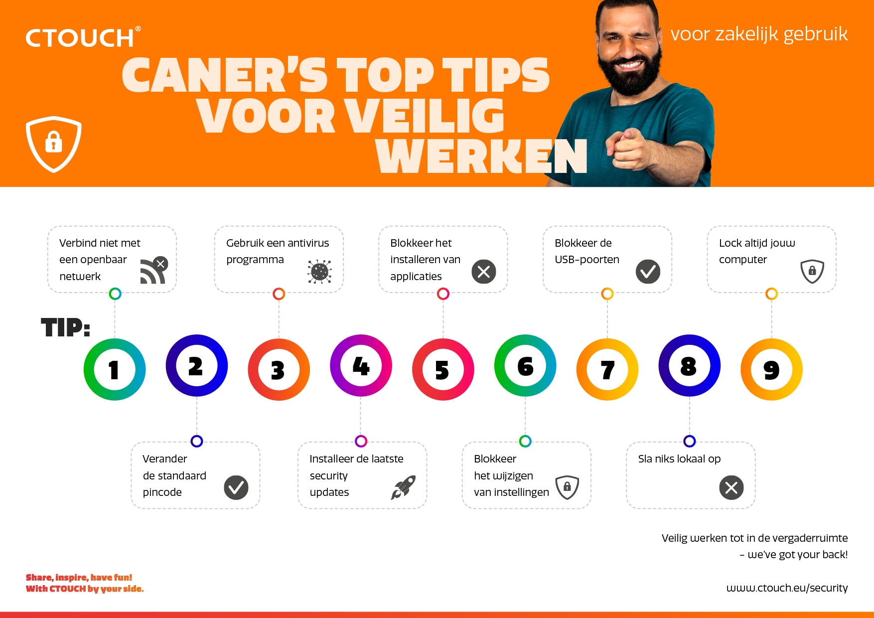 Caner's tips
